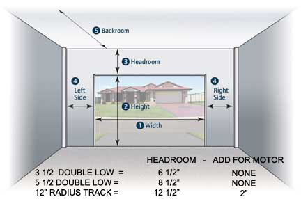 Garage door two car garage door size inspiring photos for 2 car garage door width