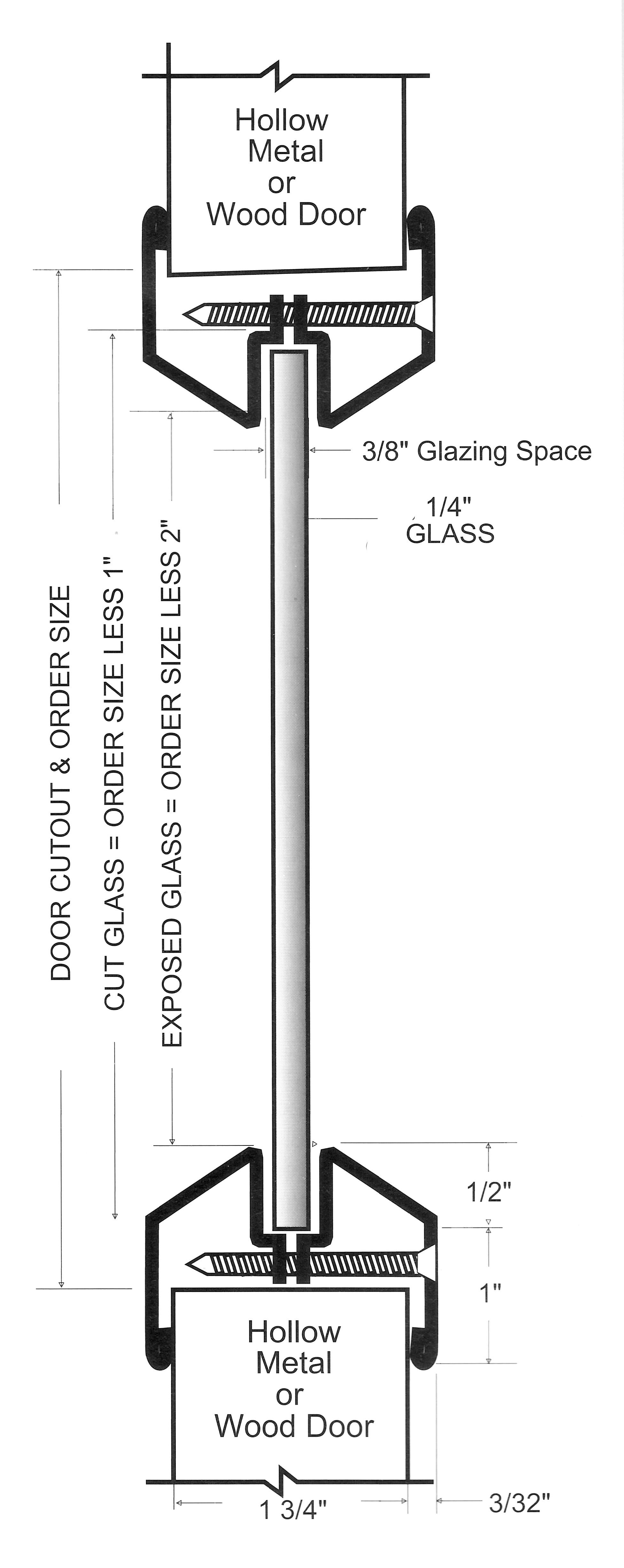 Diy Door Store Commercial Door Glass Inserts And Frames